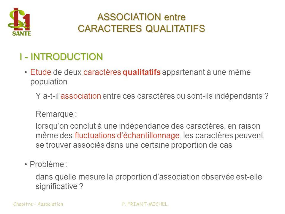 Association entre caract res qualitatifs ppt t l charger - Association plantes aromatiques entre elles ...