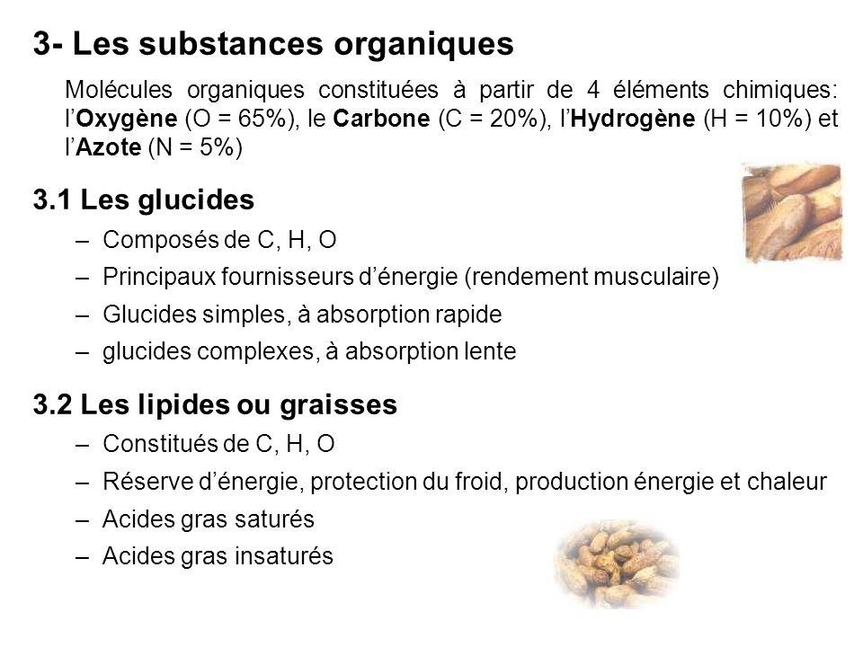3- Les substances organiques