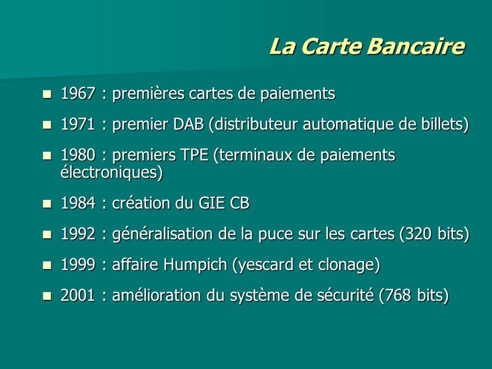 La Carte Bancaire 1967 : premières cartes de paiements