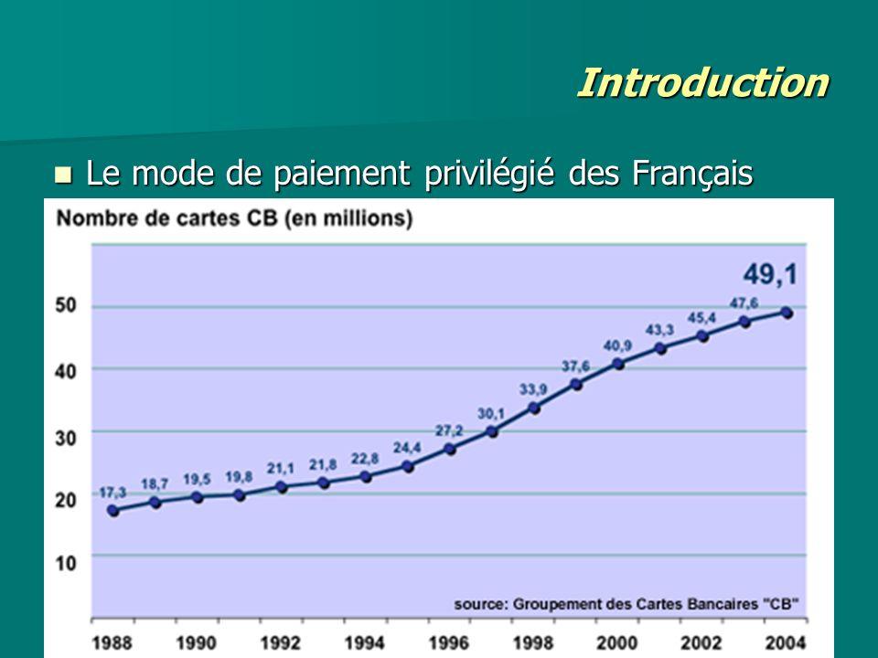 Introduction Le mode de paiement privilégié des Français