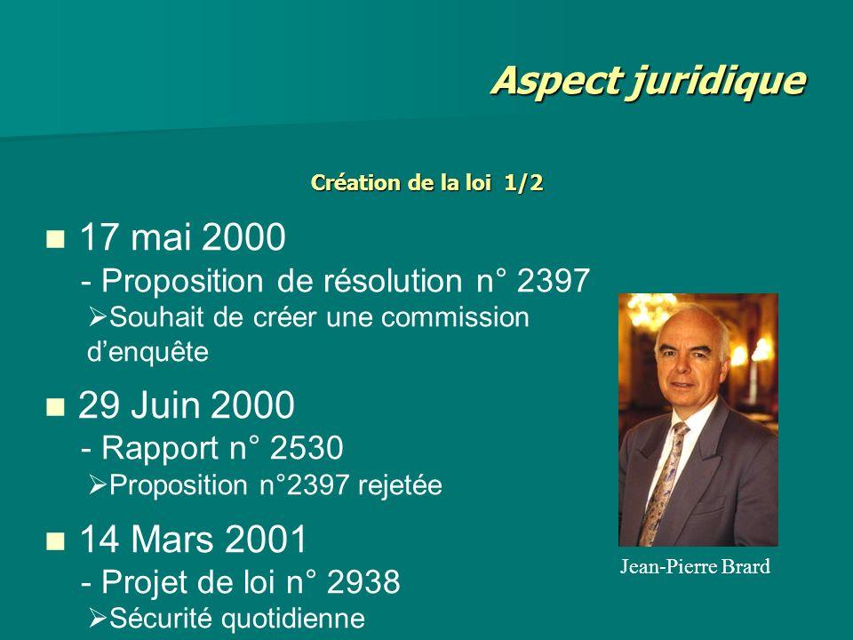 Aspect juridique 17 mai 2000 29 Juin 2000 14 Mars 2001