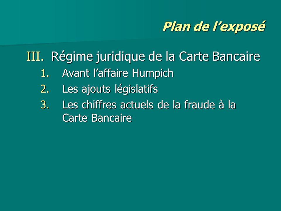 Régime juridique de la Carte Bancaire