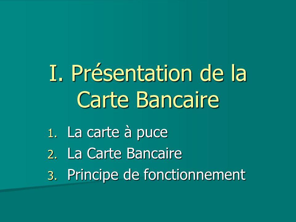 I. Présentation de la Carte Bancaire