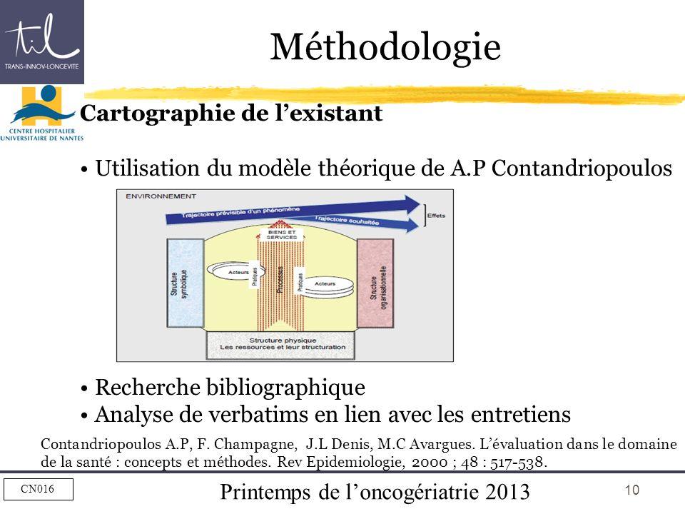 Méthodologie Cartographie de l'existant