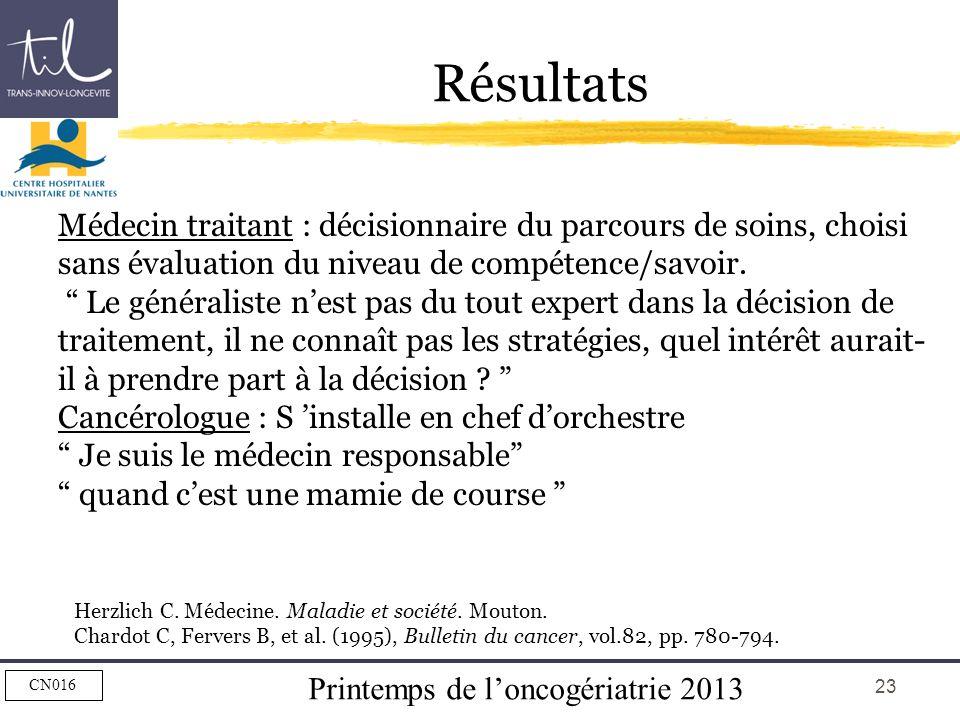 Résultats Médecin traitant : décisionnaire du parcours de soins, choisi sans évaluation du niveau de compétence/savoir.