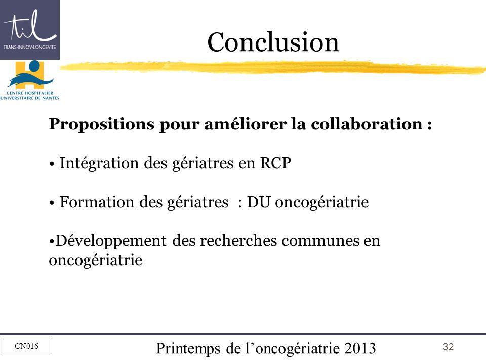 Conclusion Propositions pour améliorer la collaboration :