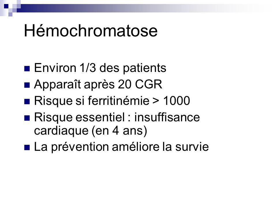 Hémochromatose Environ 1/3 des patients Apparaît après 20 CGR