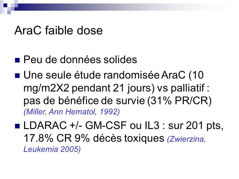 AraC faible dose Peu de données solides