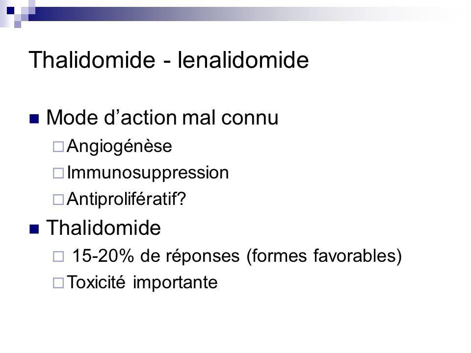 Thalidomide - lenalidomide