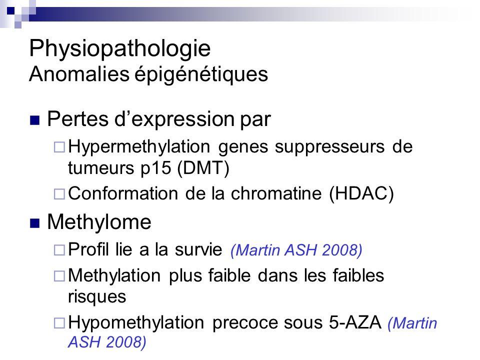 Physiopathologie Anomalies épigénétiques
