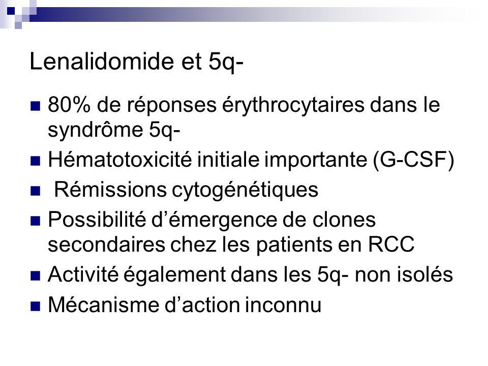 Lenalidomide et 5q- 80% de réponses érythrocytaires dans le syndrôme 5q- Hématotoxicité initiale importante (G-CSF)