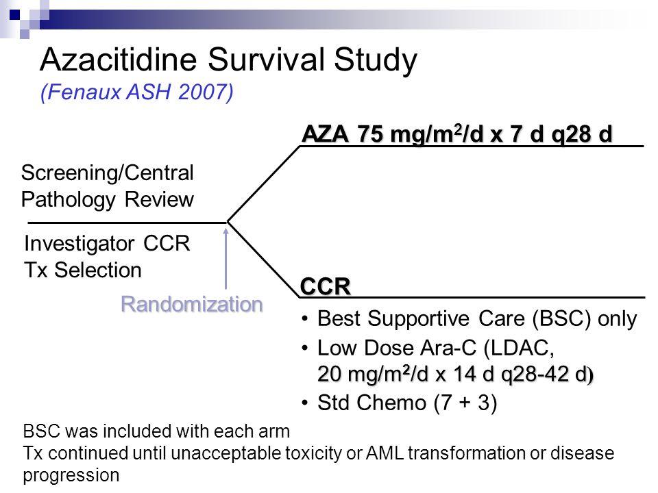 Azacitidine Survival Study (Fenaux ASH 2007)