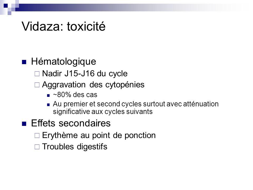 Vidaza: toxicité Hématologique Effets secondaires