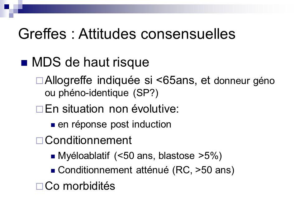 Greffes : Attitudes consensuelles