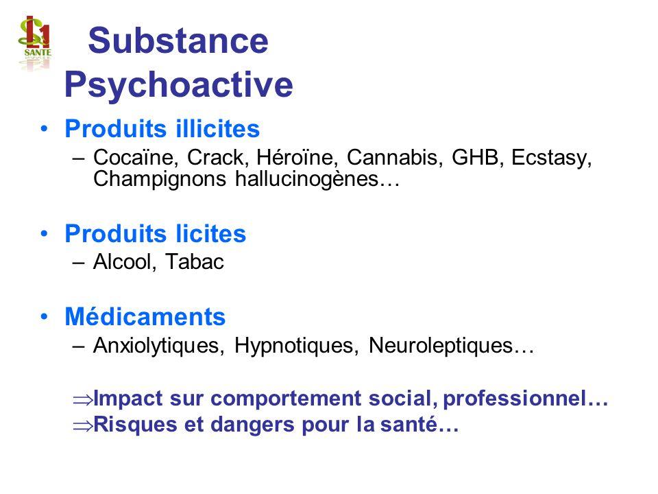 Substance Psychoactive