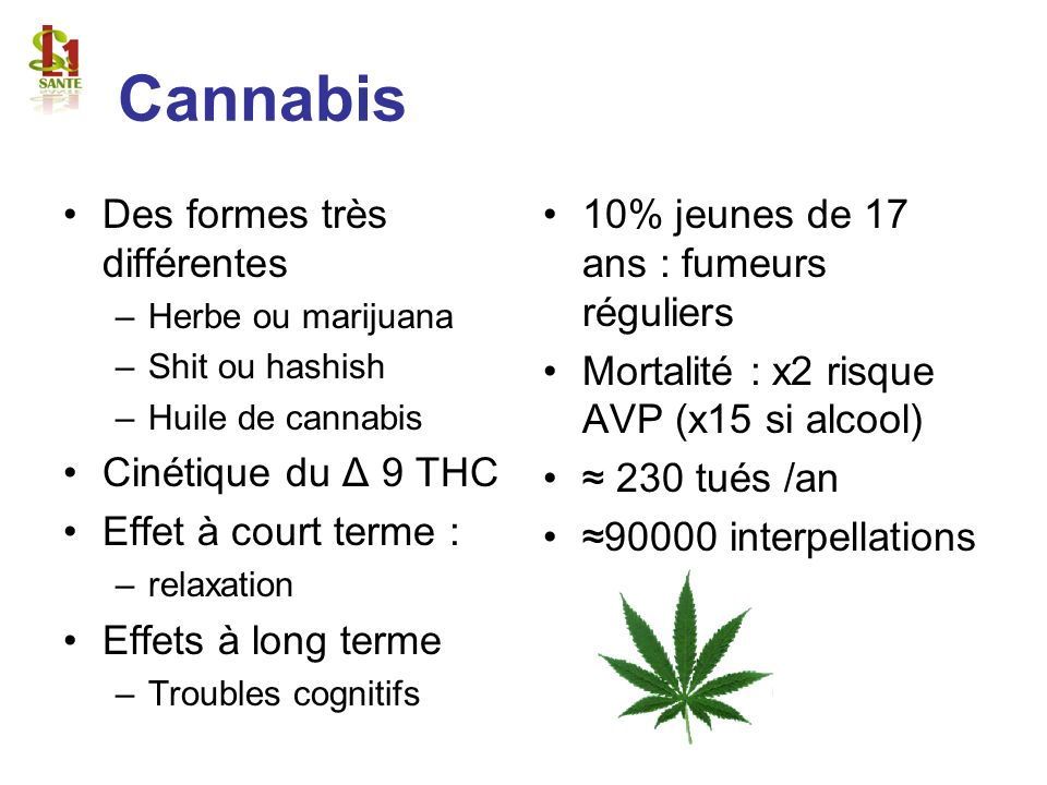 Cannabis Des formes très différentes Cinétique du Δ 9 THC