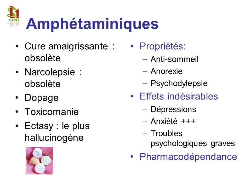 Amphétaminiques Cure amaigrissante : obsolète Narcolepsie : obsolète