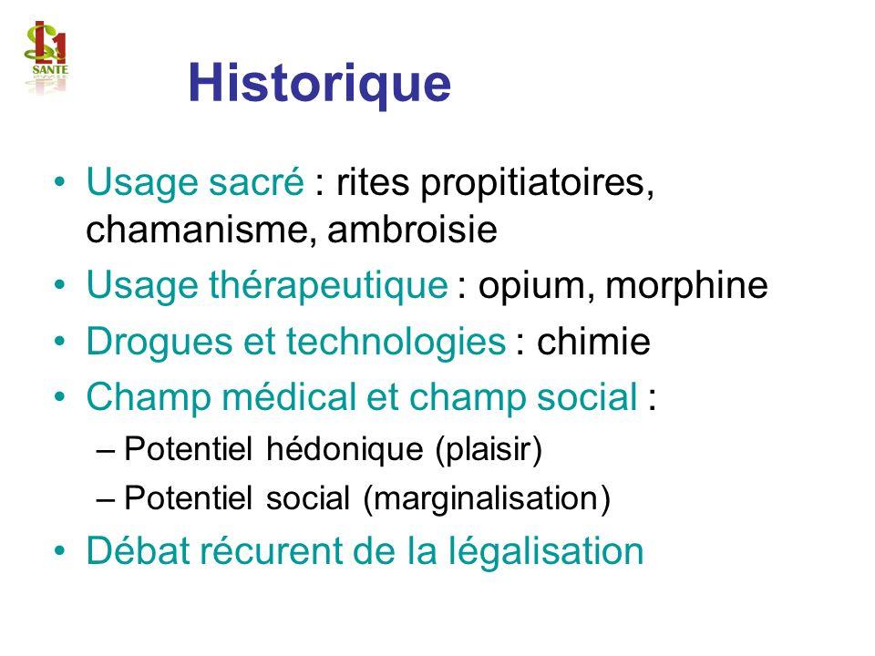 Historique Usage sacré : rites propitiatoires, chamanisme, ambroisie
