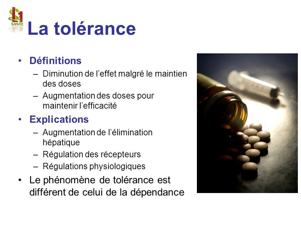 La tolérance Définitions Explications