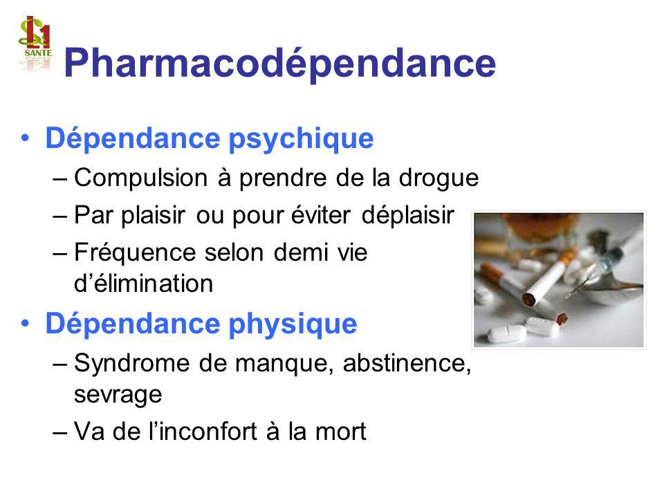 Pharmacodépendance Dépendance psychique Dépendance physique