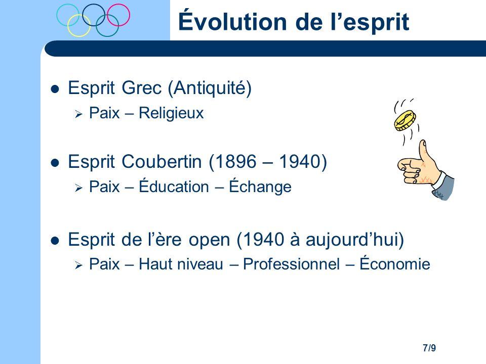 Évolution de l'esprit Esprit Grec (Antiquité)