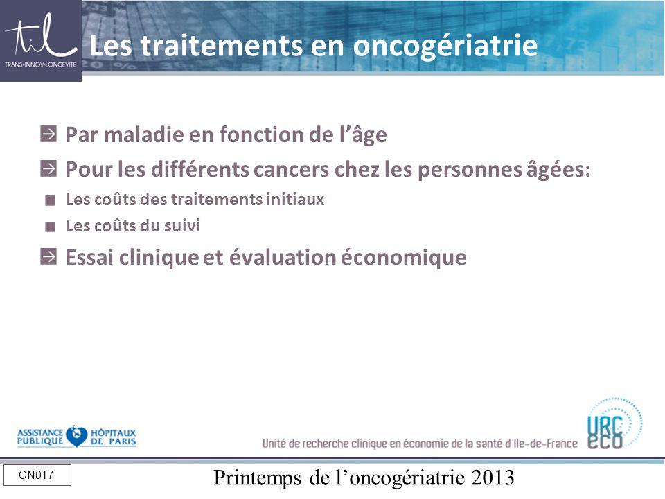 Les traitements en oncogériatrie