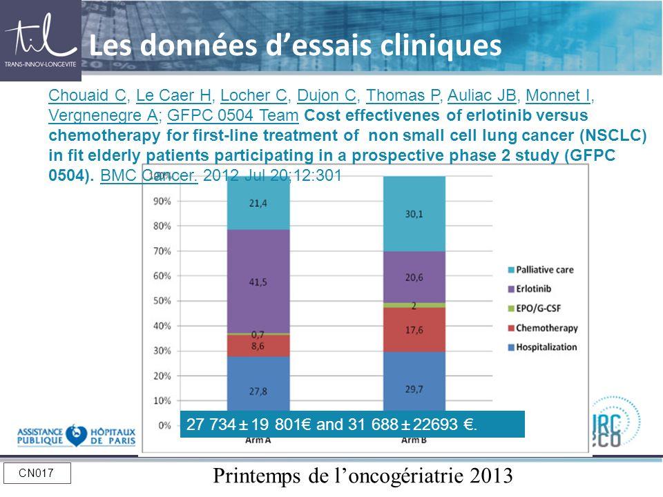 Les données d'essais cliniques