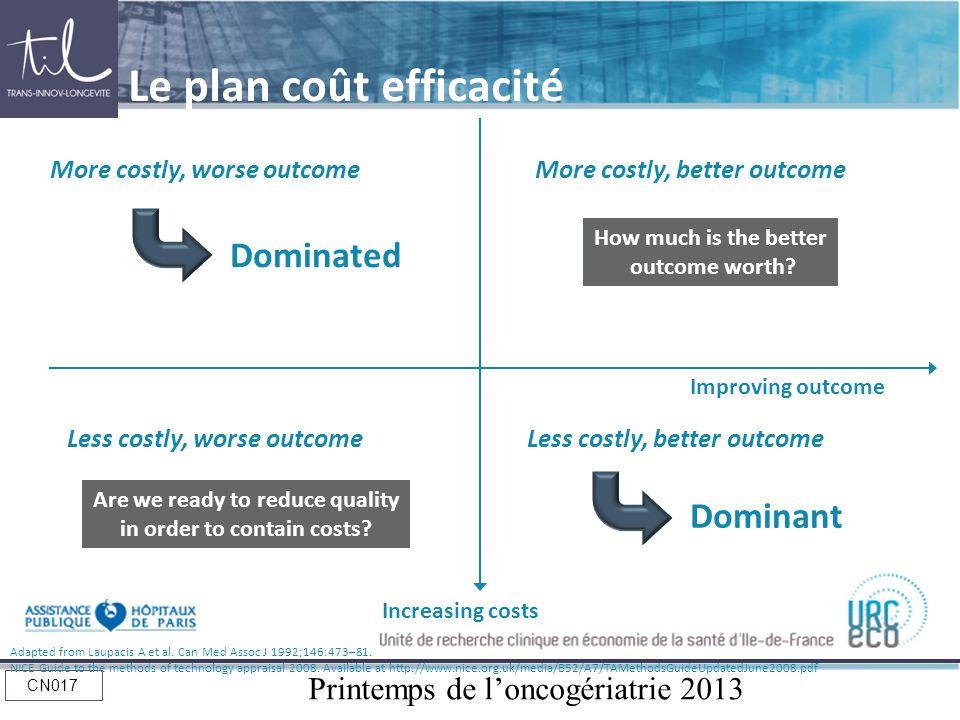Le plan coût efficacité