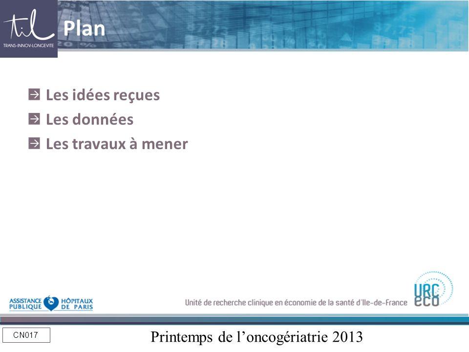 Plan Les idées reçues Les données Les travaux à mener