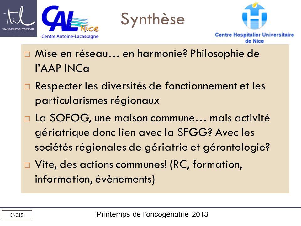 Synthèse Mise en réseau… en harmonie Philosophie de l'AAP INCa