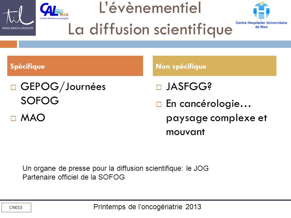 L'évènementiel La diffusion scientifique