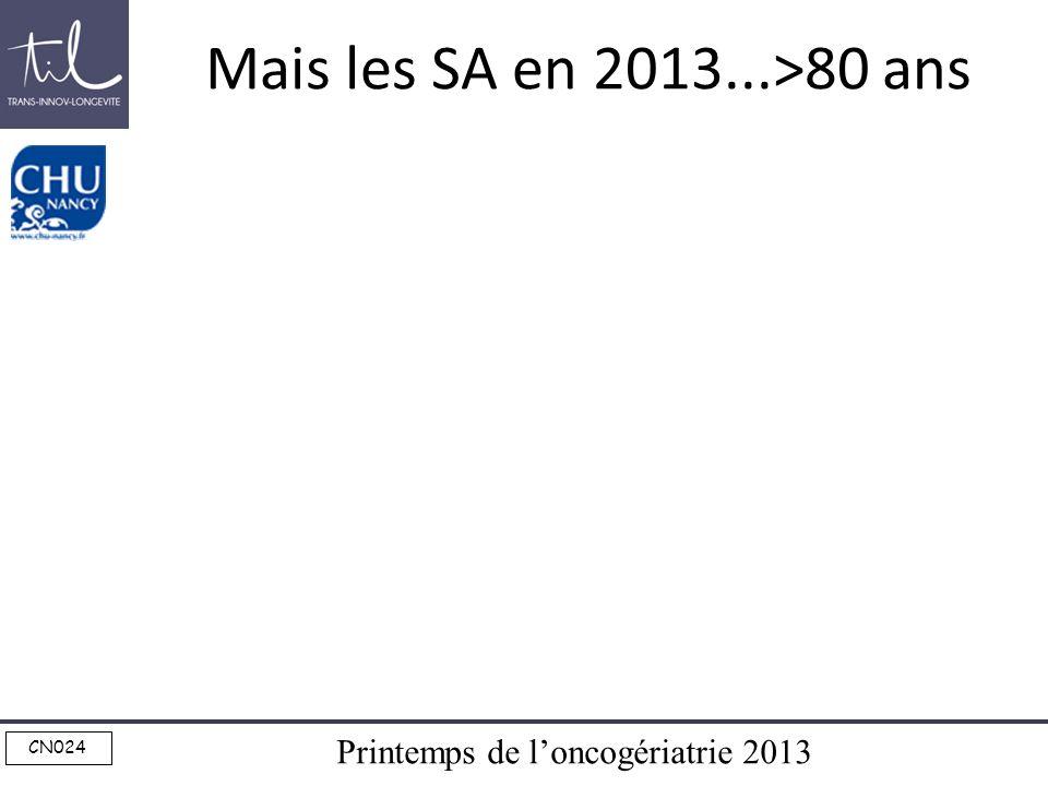 Mais les SA en 2013...>80 ans