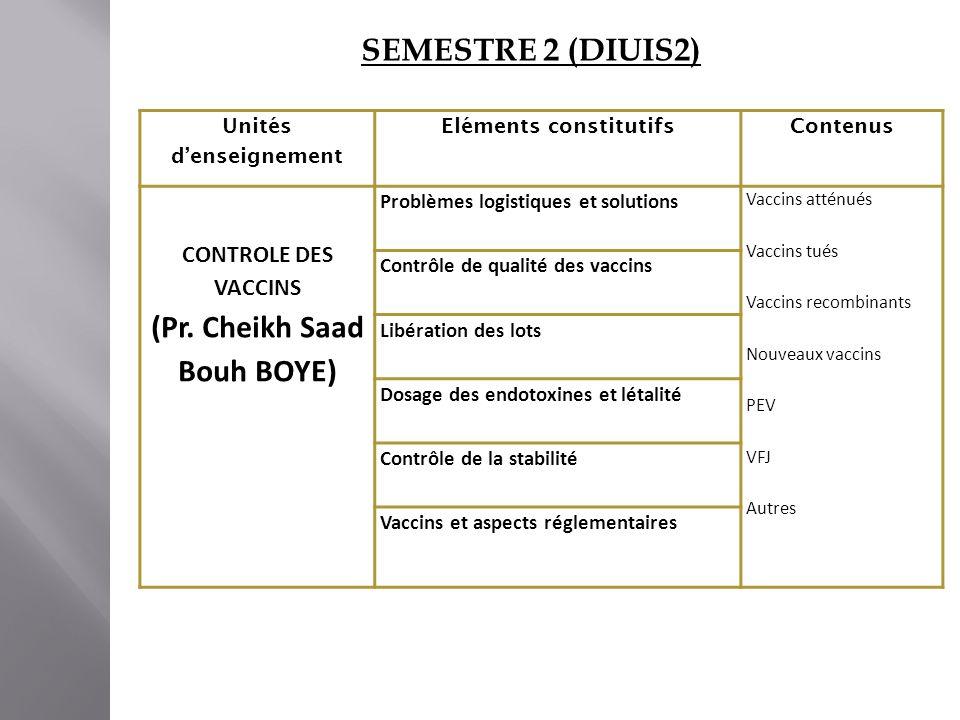 (Pr. Cheikh Saad Bouh BOYE)