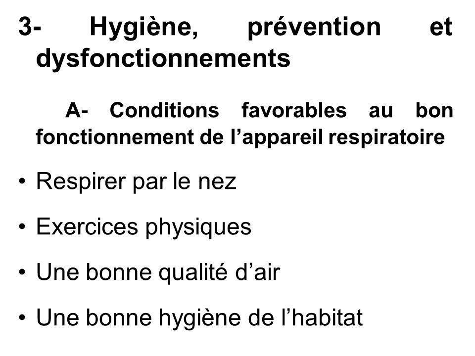 3- Hygiène, prévention et dysfonctionnements
