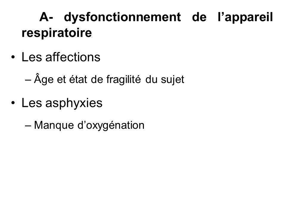 A- dysfonctionnement de l'appareil respiratoire