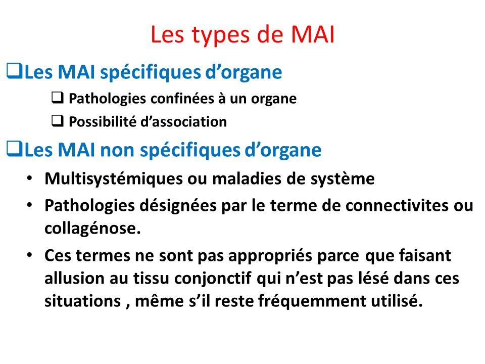 Les types de MAI Les MAI spécifiques d'organe