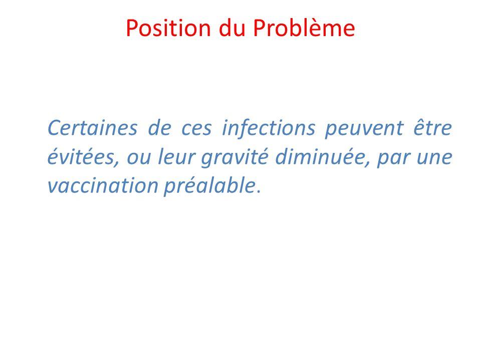 Position du Problème Certaines de ces infections peuvent être évitées, ou leur gravité diminuée, par une vaccination préalable.