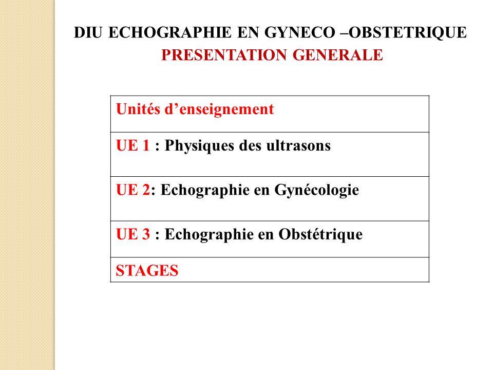 DIU ECHOGRAPHIE EN GYNECO –OBSTETRIQUE PRESENTATION GENERALE