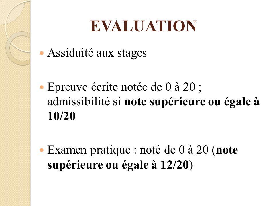EVALUATION Assiduité aux stages
