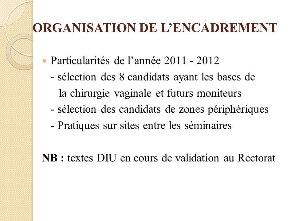 ORGANISATION DE L'ENCADREMENT