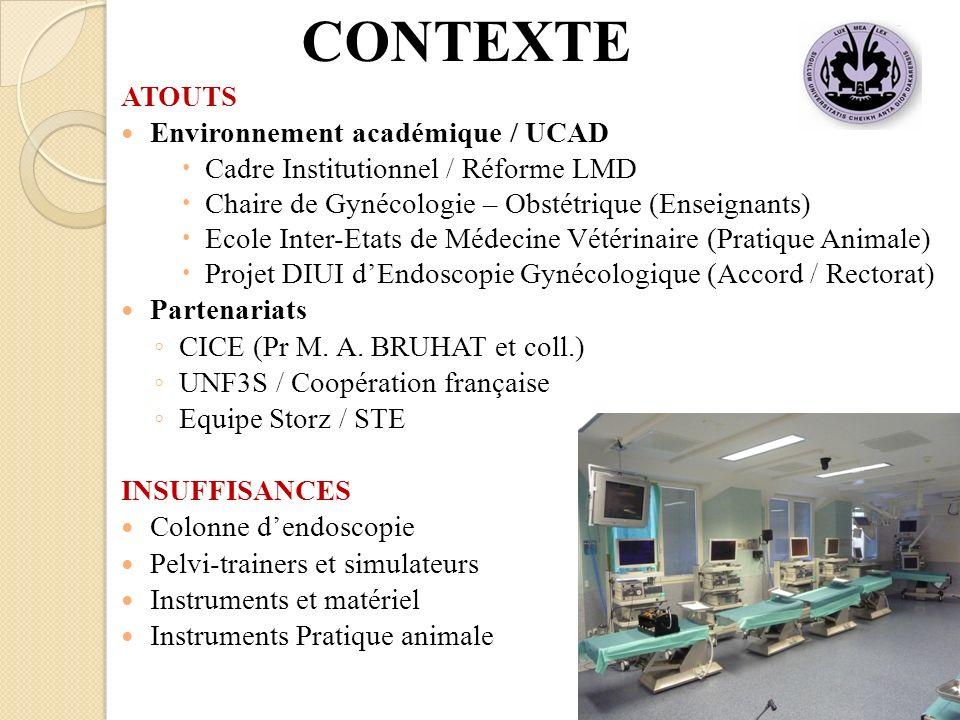 CONTEXTE ATOUTS Environnement académique / UCAD