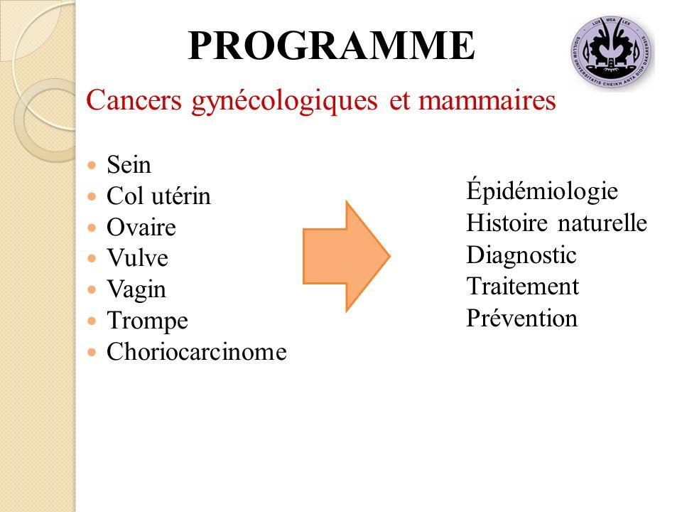 PROGRAMME Cancers gynécologiques et mammaires Sein Col utérin Ovaire