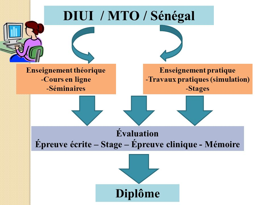 DIUI / MTO / Sénégal Diplôme Évaluation