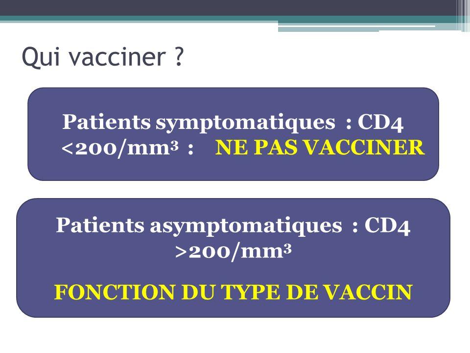 Patients asymptomatiques : CD4 >200/mm3 FONCTION DU TYPE DE VACCIN