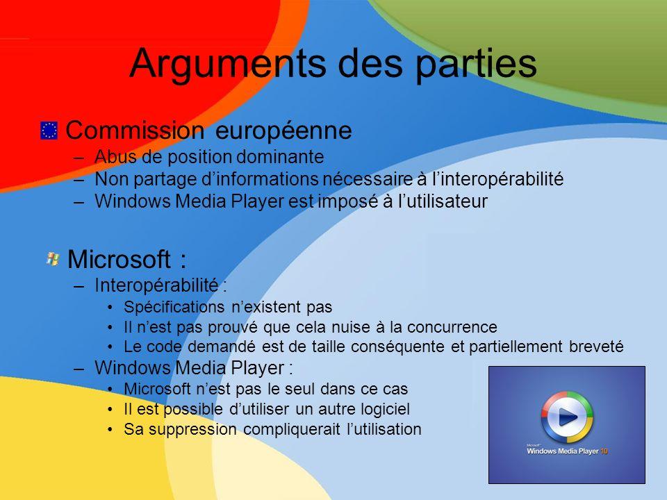 Arguments des parties Commission européenne Microsoft :
