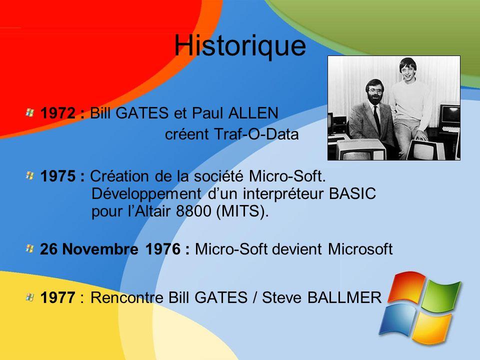 Historique 1972 : Bill GATES et Paul ALLEN créent Traf-O-Data