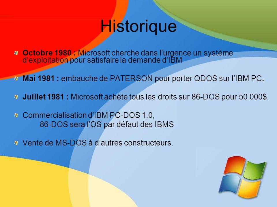 Historique Octobre 1980 : Microsoft cherche dans l'urgence un système d'exploitation pour satisfaire la demande d'IBM.