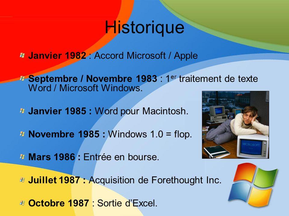 Historique Janvier 1982 : Accord Microsoft / Apple