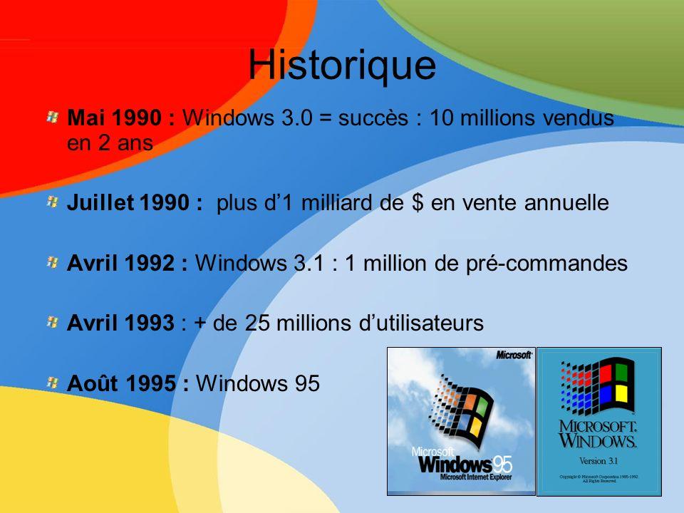 Historique Mai 1990 : Windows 3.0 = succès : 10 millions vendus en 2 ans. Juillet 1990 : plus d'1 milliard de $ en vente annuelle.