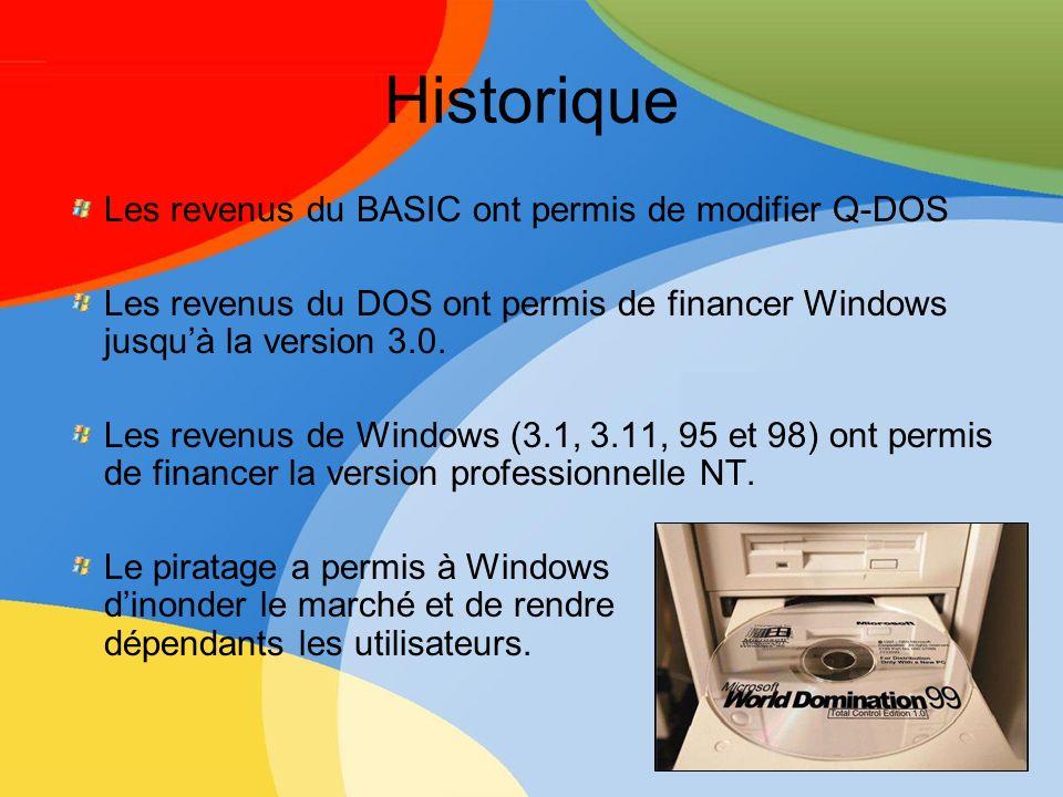 Historique Les revenus du BASIC ont permis de modifier Q-DOS